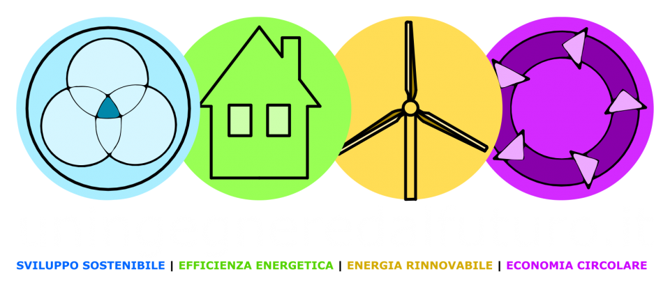 UNINGEGNEREDALFUTURO.IT